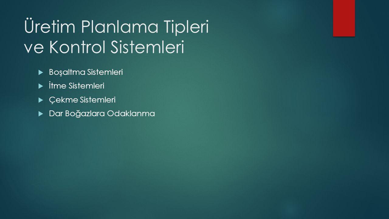 Üretim Planlama Tipleri ve Kontrol Sistemleri  Boşaltma Sistemleri  İtme Sistemleri  Çekme Sistemleri  Dar Boğazlara Odaklanma