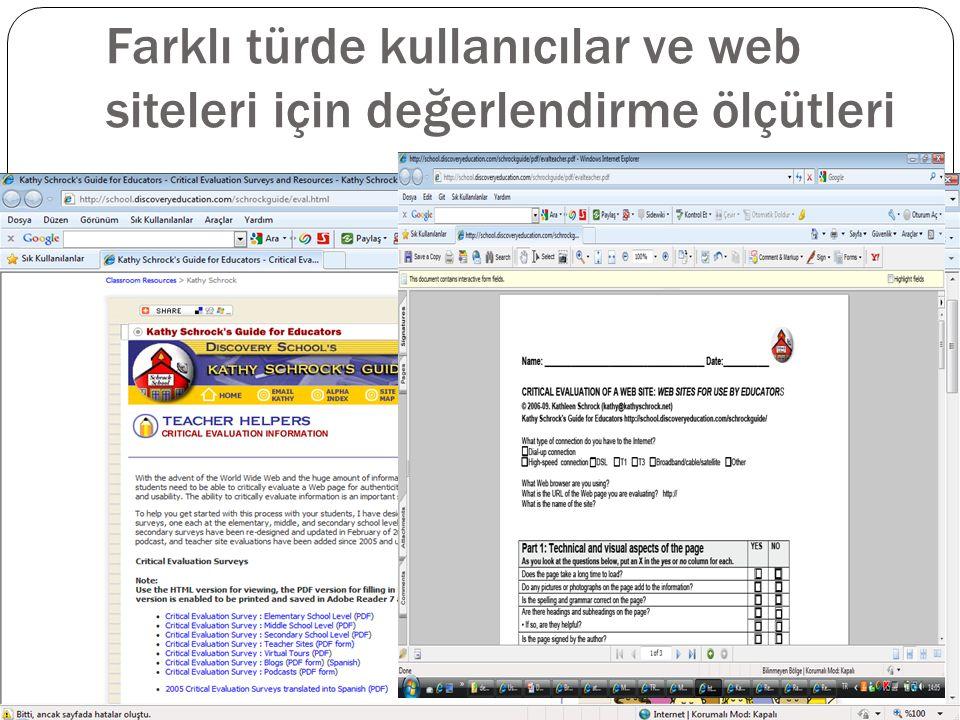 Farklı türde kullanıcılar ve web siteleri için değerlendirme ölçütleri 48