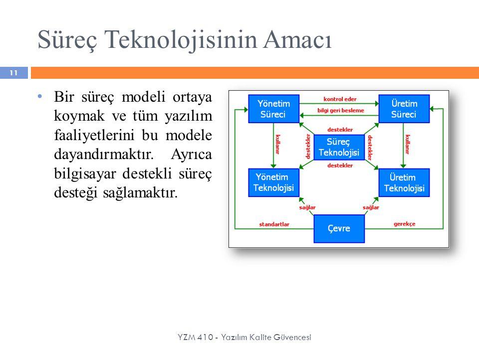 Süreç Teknolojisinin Amacı YZM 410 - Yazılım Kalite Güvencesi 11 Bir süreç modeli ortaya koymak ve tüm yazılım faaliyetlerini bu modele dayandırmaktır