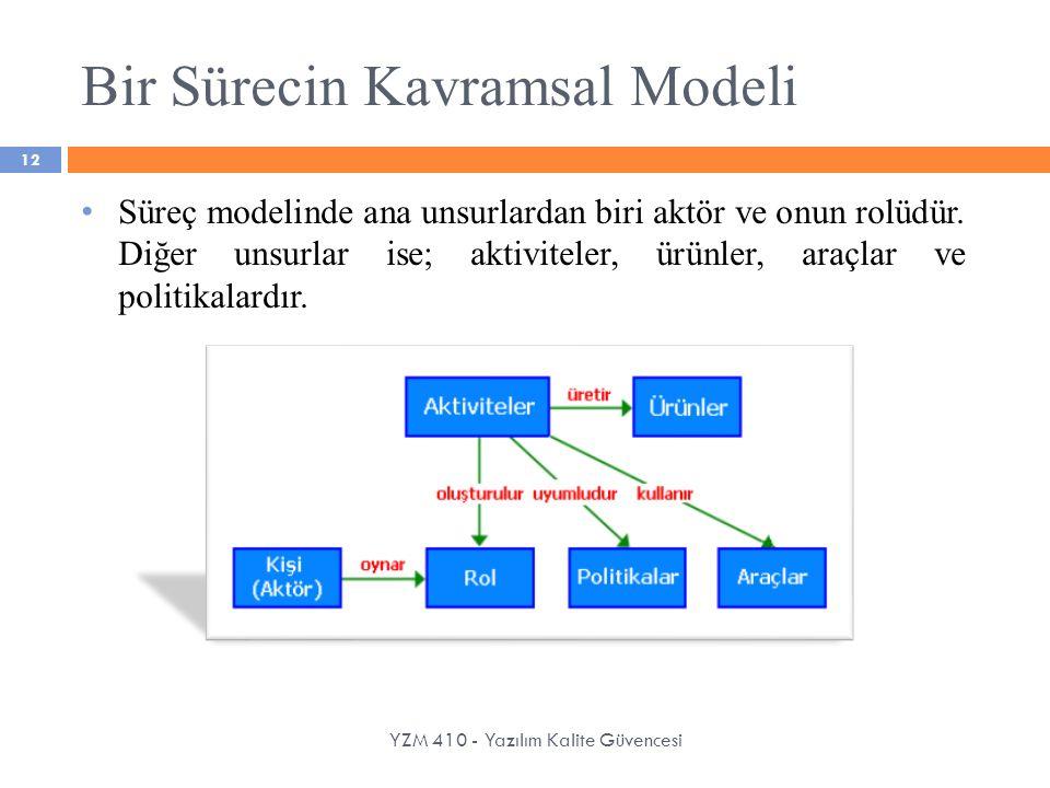 Bir Sürecin Kavramsal Modeli YZM 410 - Yazılım Kalite Güvencesi 12 Süreç modelinde ana unsurlardan biri aktör ve onun rolüdür. Diğer unsurlar ise; akt