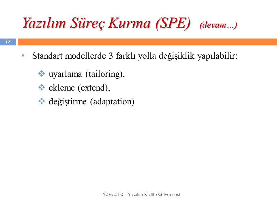 Yazılım Süreç Kurma (SPE) (devam…) YZM 410 - Yazılım Kalite Güvencesi 17 Standart modellerde 3 farklı yolla değişiklik yapılabilir:  uyarlama (tailor