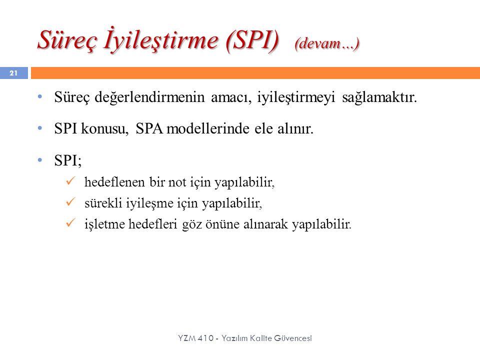 Süreç İyileştirme (SPI) (devam…) YZM 410 - Yazılım Kalite Güvencesi 21 Süreç değerlendirmenin amacı, iyileştirmeyi sağlamaktır. SPI konusu, SPA modell