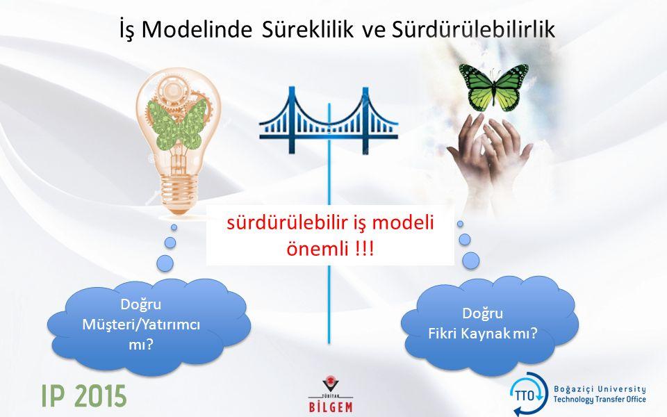 İş Modelinde Süreklilik ve Sürdürülebilirlik Doğru Müşteri/Yatırımcı mı.