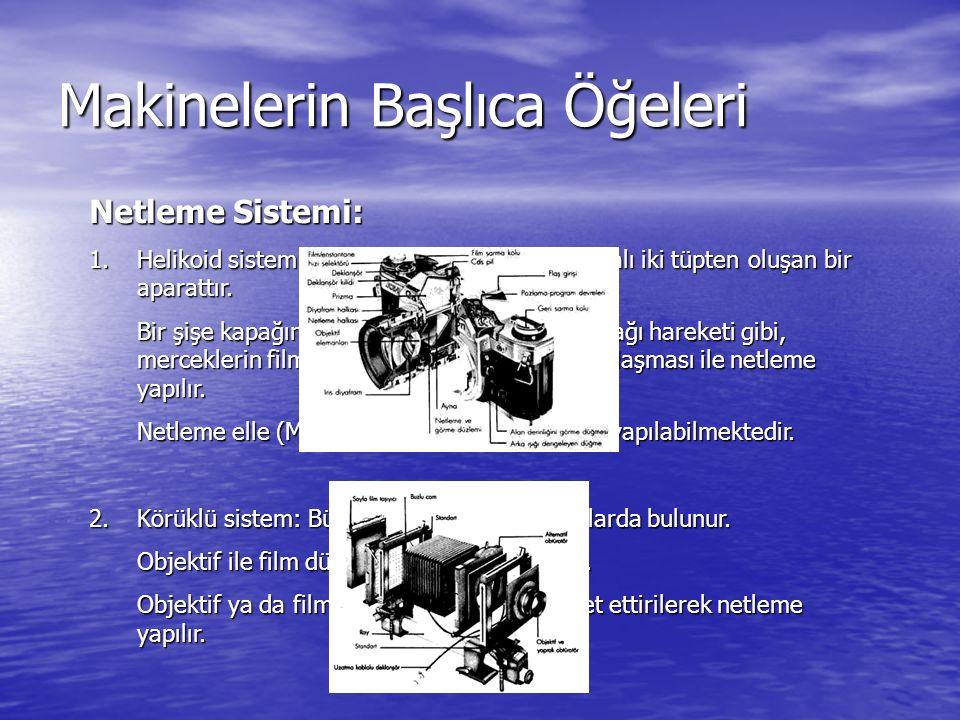 Makinelerin Başlıca Öğeleri Netleme Sistemi: 1.Helikoid sistem: Netlemeyi gerçekleştiren vidalı iki tüpten oluşan bir aparattır. Bir şişe kapağının aç