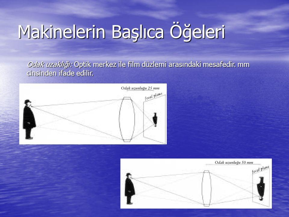 Makinelerin Başlıca Öğeleri Odak uzaklığı: Optik merkez ile film düzlemi arasındaki mesafedir. mm cinsinden ifade edilir.