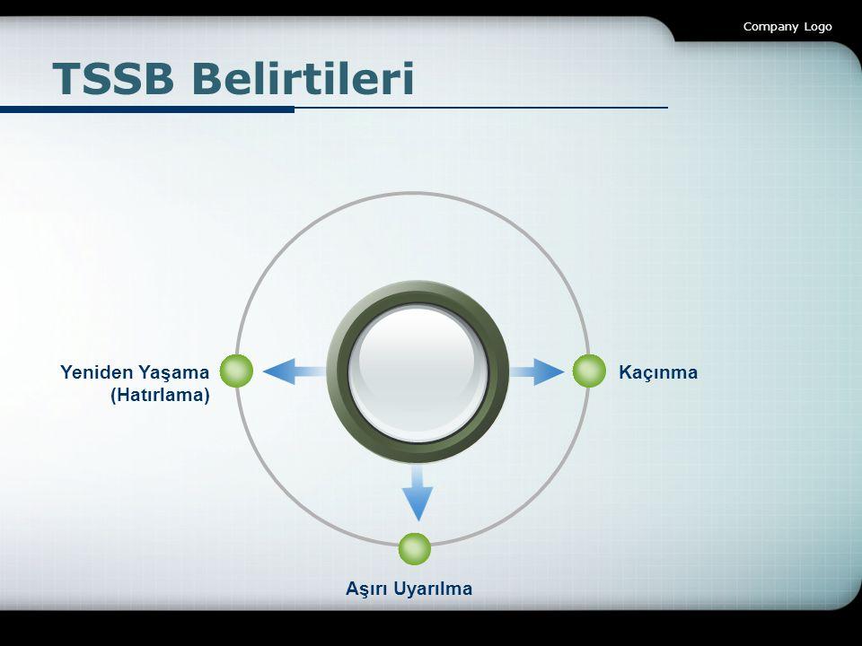 Company Logo TSSB Belirtileri Kaçınma Aşırı Uyarılma Yeniden Yaşama (Hatırlama)