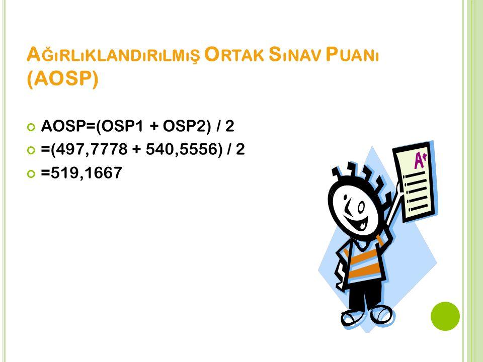 A Ğ ıRLıKLANDıRıLMı Ş O RTAK S ıNAV P UANı (AOSP) AOSP=(OSP1 + OSP2) / 2 =(497,7778 + 540,5556) / 2 =519,1667