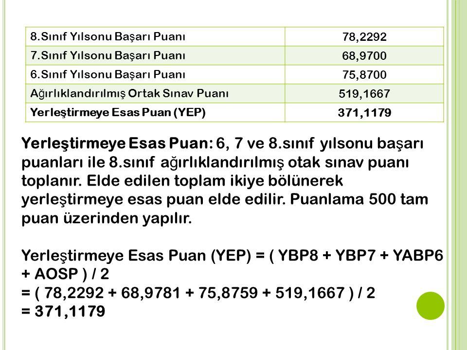 8.Sınıf Yılsonu Ba ş arı Puanı78,2292 7.Sınıf Yılsonu Ba ş arı Puanı68,9700 6.Sınıf Yılsonu Ba ş arı Puanı75,8700 A ğ ırlıklandırılmı ş Ortak Sınav Pu