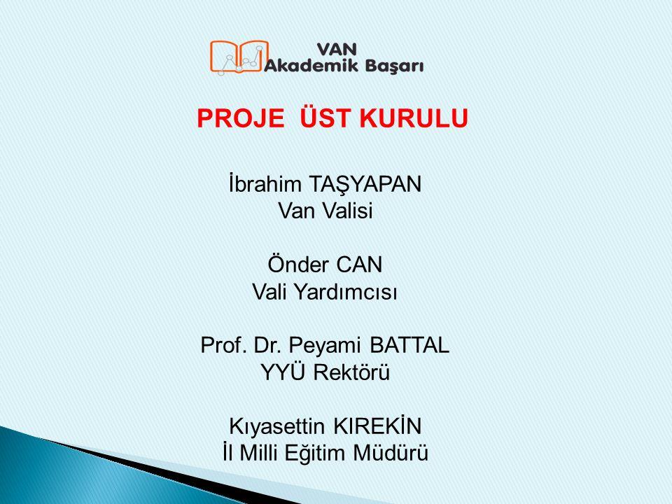 Milli Eğitim Müdürlüğü 1.Orhan BEDİR Milli Eğitim Müdür Yardımcısı 2.