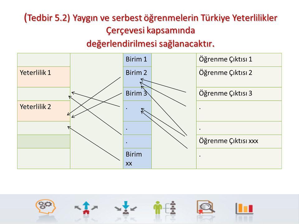 ( Tedbir 5.2) Yaygın ve serbest öğrenmelerin Türkiye Yeterlilikler Çerçevesi kapsamında değerlendirilmesi sağlanacaktır.