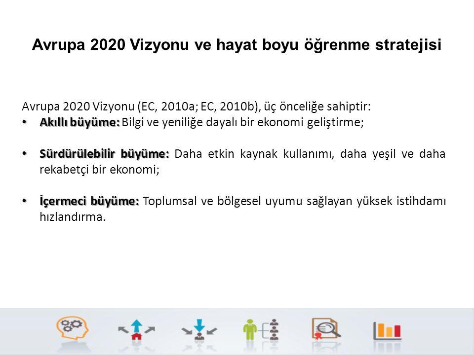 Avrupa 2020 Vizyonu ve hayat boyu öğrenme stratejisi Avrupa 2020 Vizyonu (EC, 2010a; EC, 2010b), üç önceliğe sahiptir: Akıllı büyüme: Akıllı büyüme: B