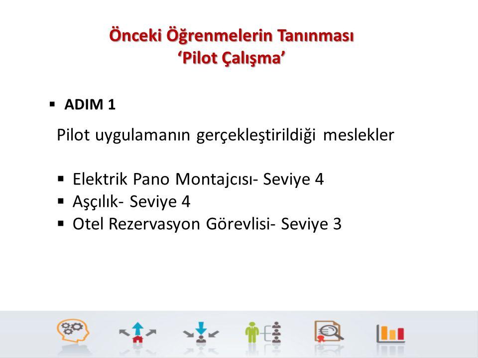  ADIM 1 Pilot uygulamanın gerçekleştirildiği meslekler  Elektrik Pano Montajcısı- Seviye 4  Aşçılık- Seviye 4  Otel Rezervasyon Görevlisi- Seviye 3 Önceki Öğrenmelerin Tanınması 'Pilot Çalışma'