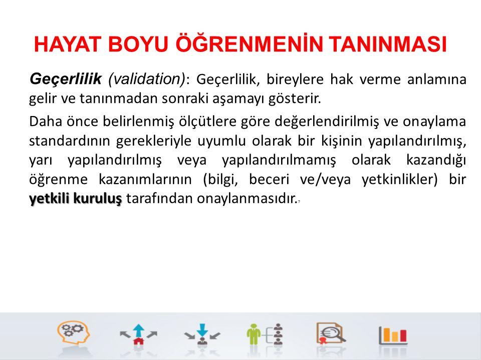 Türkiye Hayat Boyu Öğrenme Strateji Belgesi ve Eylem Planı (2014-2018) ÖNCELİK 5 ÖNCELİK 5 Önceki Öğrenmelerin Tanınması Sisteminin Geliştirilmesi Önceki Öğrenmelerin Tanınması Sisteminin Geliştirilmesi