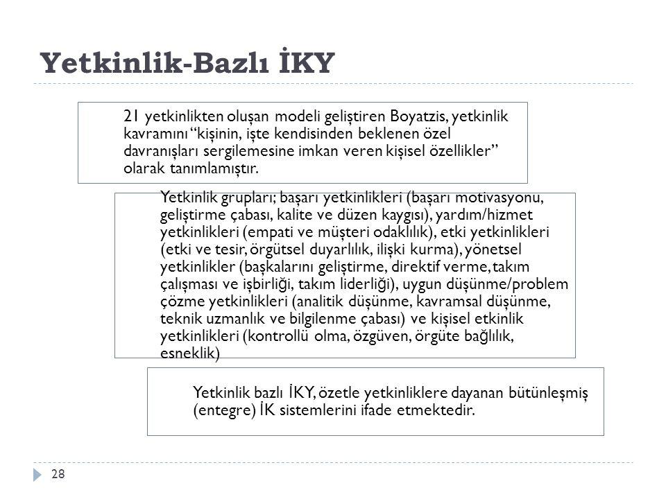 Yetkinlik-Bazlı İKY 28 21 yetkinlikten oluşan modeli geliştiren Boyatzis, yetkinlik kavramını kişinin, işte kendisinden beklenen özel davranışları sergilemesine imkan veren kişisel özellikler olarak tanımlamıştır.