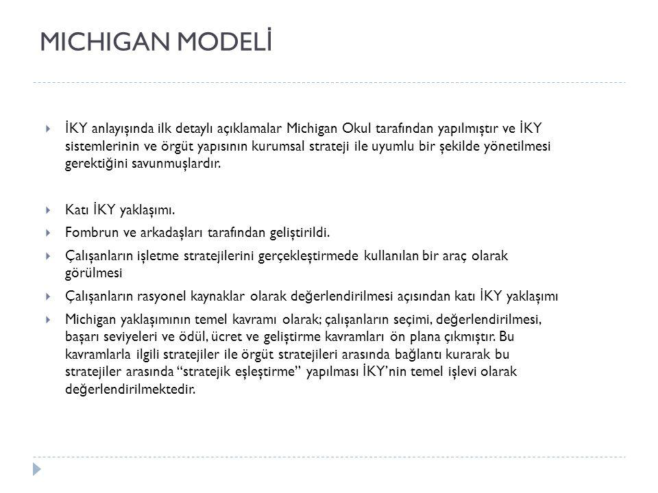 MICHIGAN MODEL İ  İ KY anlayışında ilk detaylı açıklamalar Michigan Okul tarafından yapılmıştır ve İ KY sistemlerinin ve örgüt yapısının kurumsal strateji ile uyumlu bir şekilde yönetilmesi gerekti ğ ini savunmuşlardır.