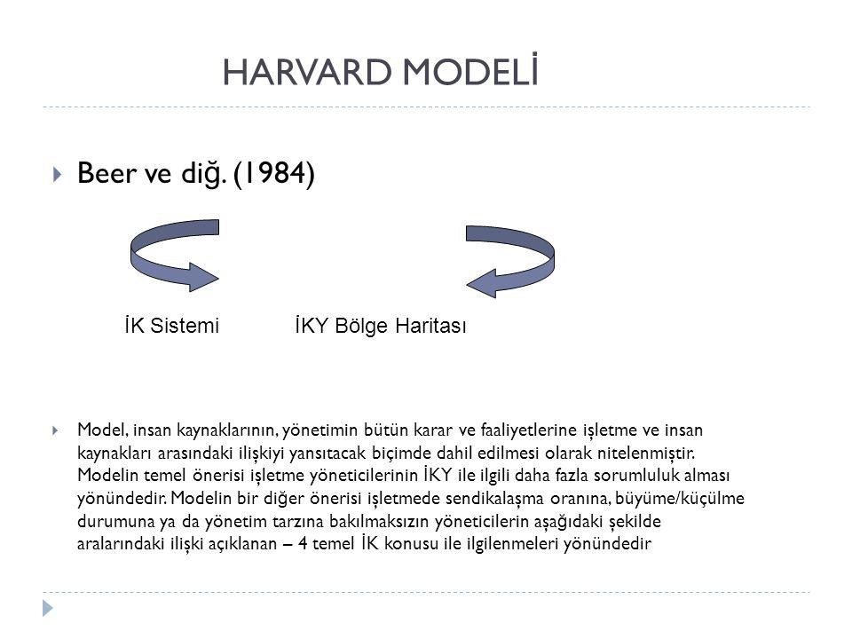 HARVARD MODEL İ  Beer ve di ğ. (1984)  Model, insan kaynaklarının, yönetimin bütün karar ve faaliyetlerine işletme ve insan kaynakları arasındaki il