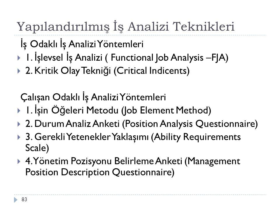 Yapılandırılmış İş Analizi Teknikleri İ ş Odaklı İ ş Analizi Yöntemleri  1. İ şlevsel İ ş Analizi ( Functional Job Analysis –FJA)  2. Kritik Olay Te