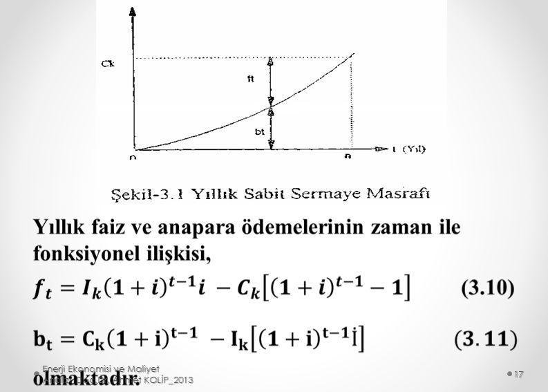 Enerji Ekonomisi ve Maliyet Analizi_Doç.Dr. Ahmet KOLİP_2013 17