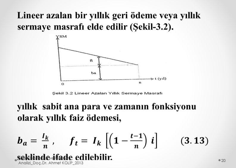 Enerji Ekonomisi ve Maliyet Analizi_Doç.Dr. Ahmet KOLİP_2013 20
