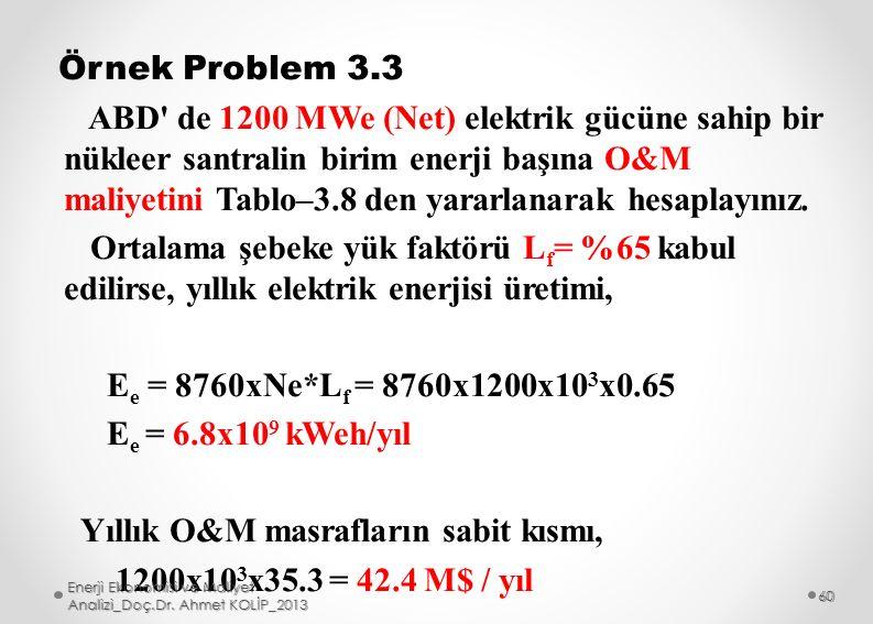 Örnek Problem 3.3 ABD' de 1200 MWe (Net) elektrik gücüne sahip bir nükleer santralin birim enerji başına O&M maliyetini Tablo–3.8 den yararlanarak hes