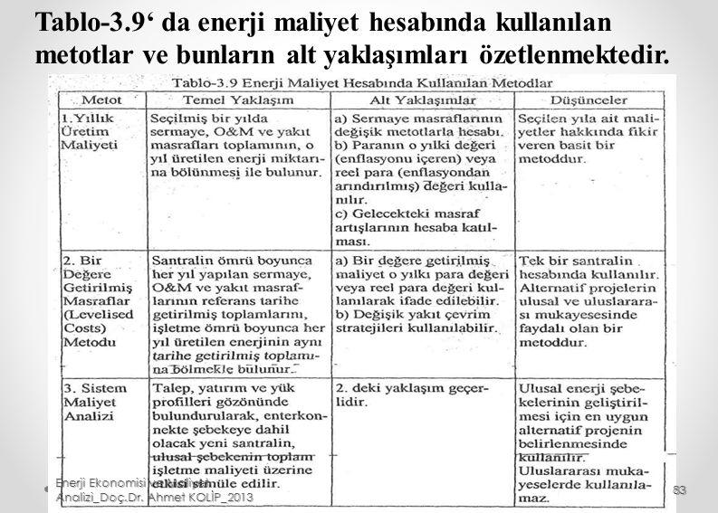 Tablo-3.9' da enerji maliyet hesabında kullanılan metotlar ve bunların alt yaklaşımları özetlenmektedir. Enerji Ekonomisi ve Maliyet Analizi_Doç.Dr. A