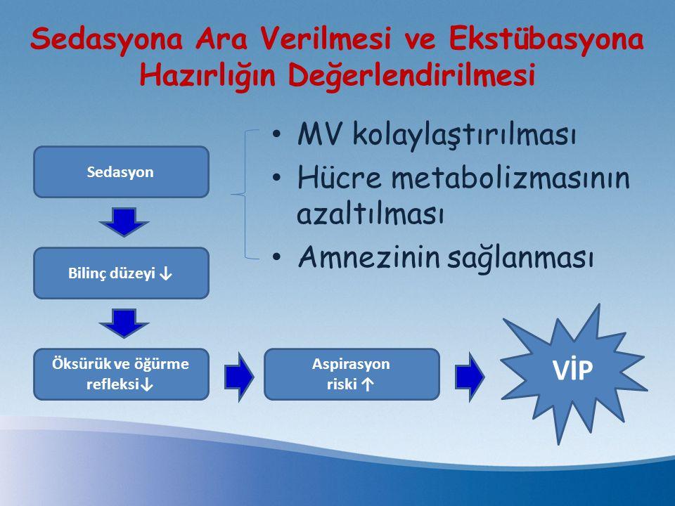 Sedasyona Ara Verilmesi ve Ekstübasyona Hazırlığın Değerlendirilmesi MV kolaylaştırılması Hücre metabolizmasının azaltılması Amnezinin sağlanması Seda