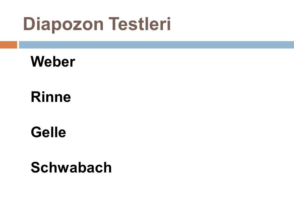 Weber Rinne Gelle Schwabach Diapozon Testleri
