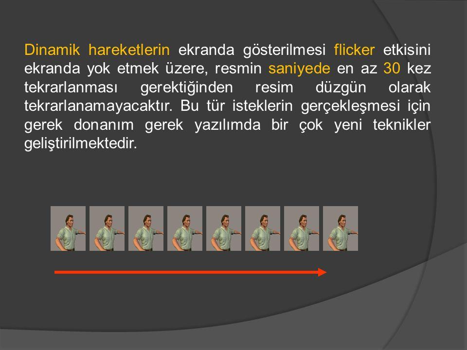 Dinamik hareketlerin ekranda gösterilmesi flicker etkisini ekranda yok etmek üzere, resmin saniyede en az 30 kez tekrarlanması gerektiğinden resim düzgün olarak tekrarlanamayacaktır.
