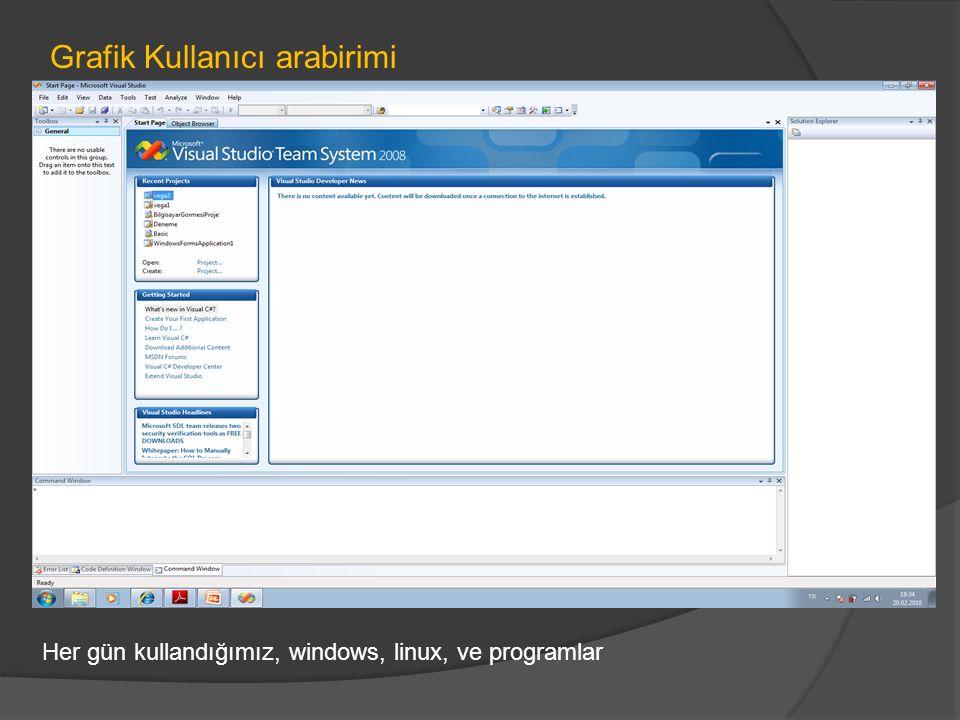 Grafik Kullanıcı arabirimi Her gün kullandığımız, windows, linux, ve programlar
