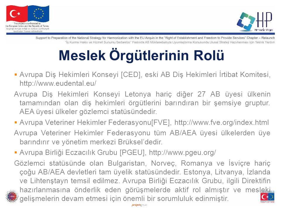 Meslek Örgütlerinin Rolü  Avrupa Diş Hekimleri Konseyi [CED], eski AB Diş Hekimleri İrtibat Komitesi, http://www.eudental.eu/ Avrupa Diş Hekimleri Konseyi Letonya hariç diğer 27 AB üyesi ülkenin tamamından olan diş hekimleri örgütlerini barındıran bir şemsiye gruptur.