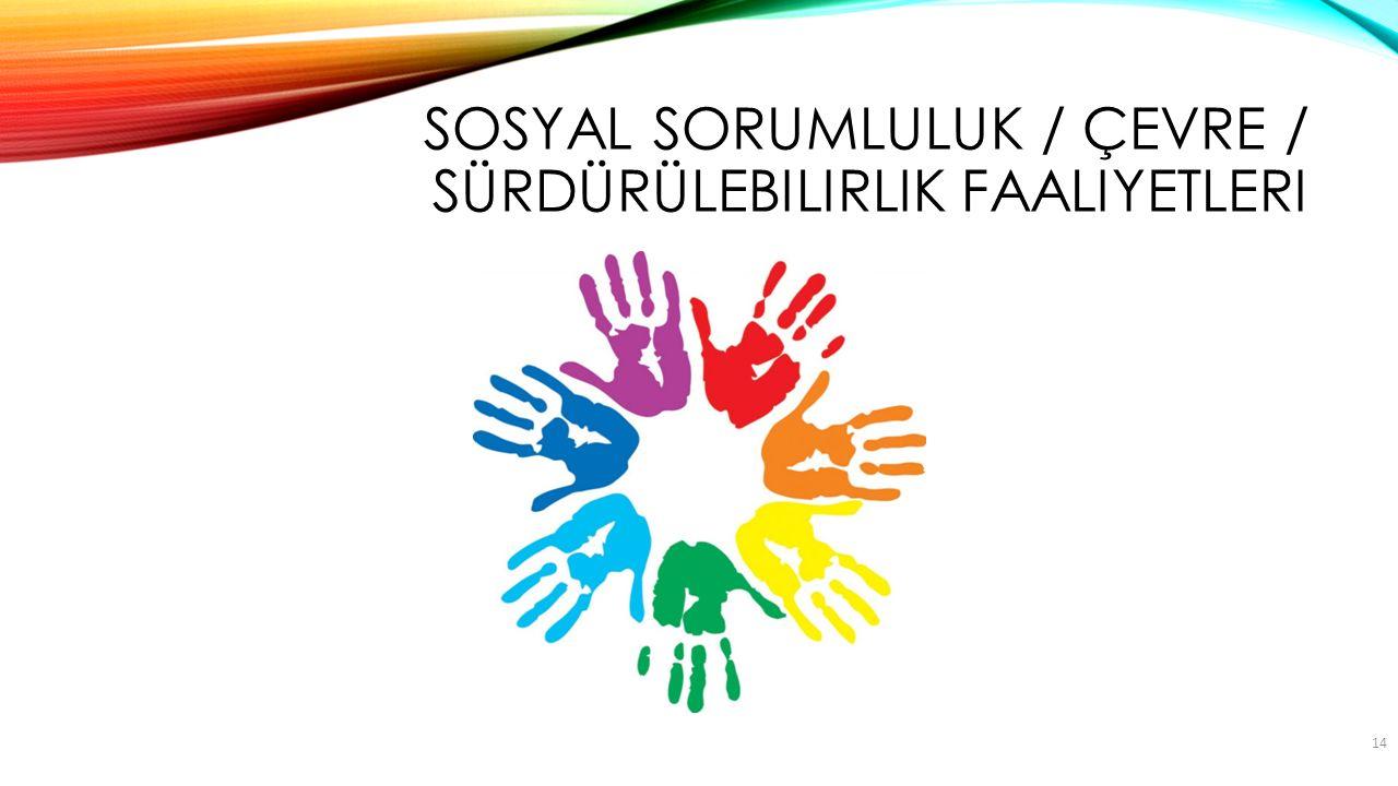 SOSYAL SORUMLULUK / ÇEVRE / SÜRDÜRÜLEBILIRLIK FAALIYETLERI 14