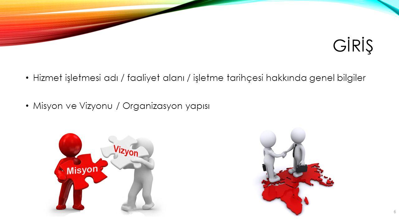GİRİŞ Hizmet işletmesi adı / faaliyet alanı / işletme tarihçesi hakkında genel bilgiler Misyon ve Vizyonu / Organizasyon yapısı 6
