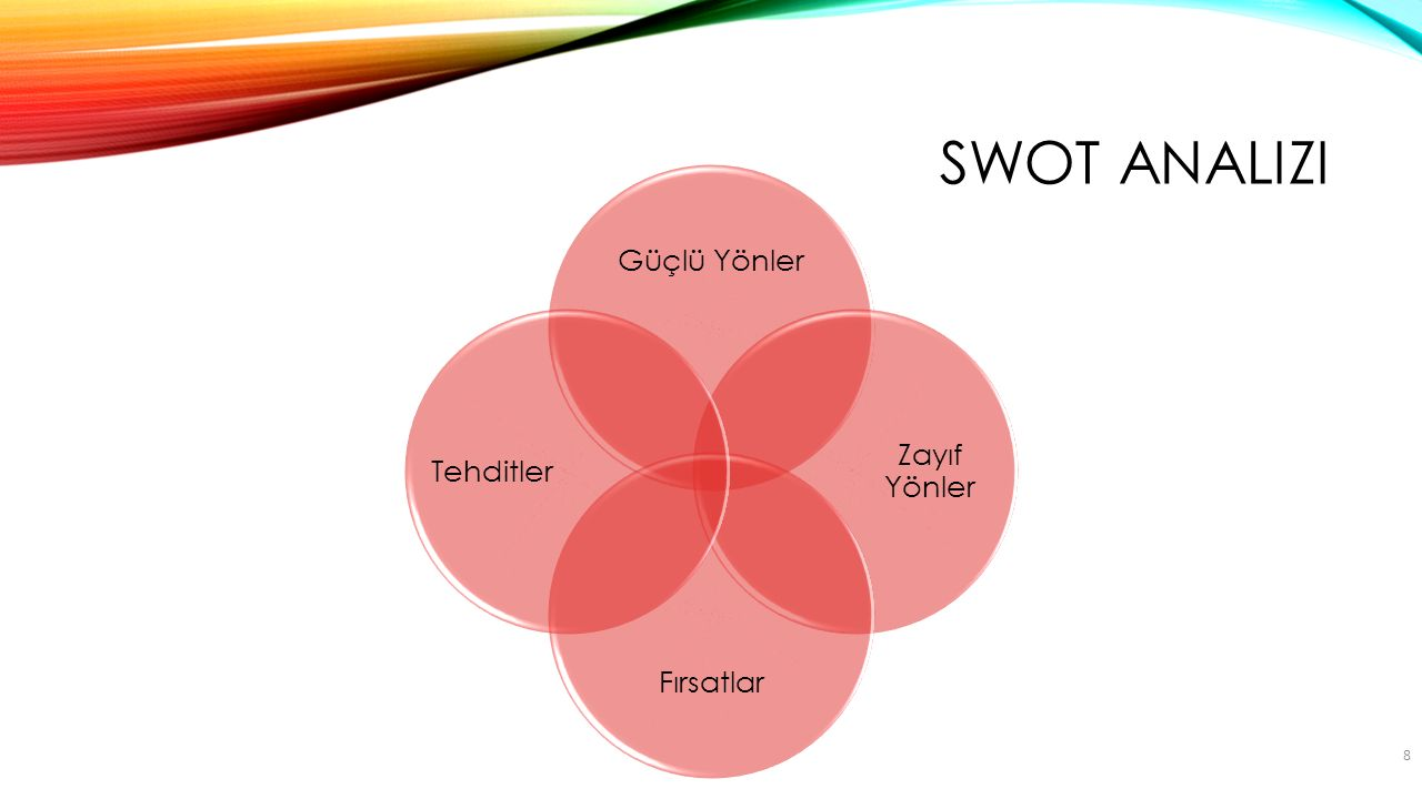 SWOT ANALIZI Güçlü Yönler Zayıf Yönler Fırsatlar Tehditler 8