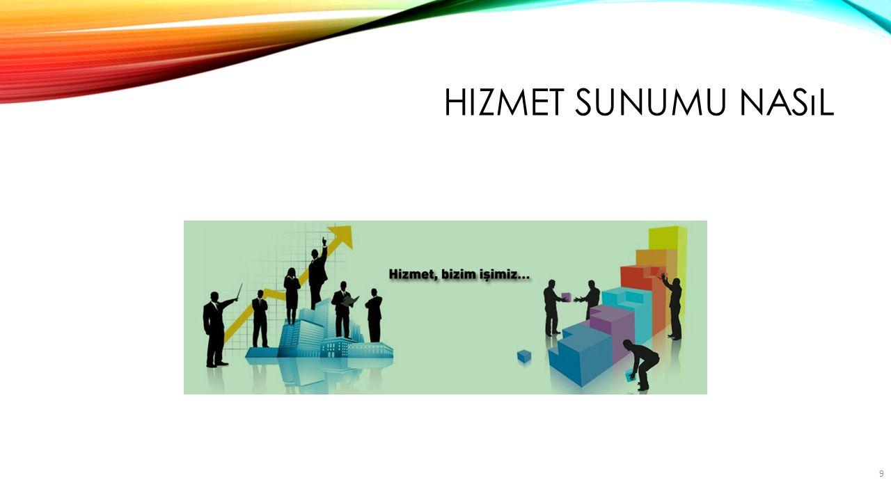 HIZMET SUNUMU NASıL 9