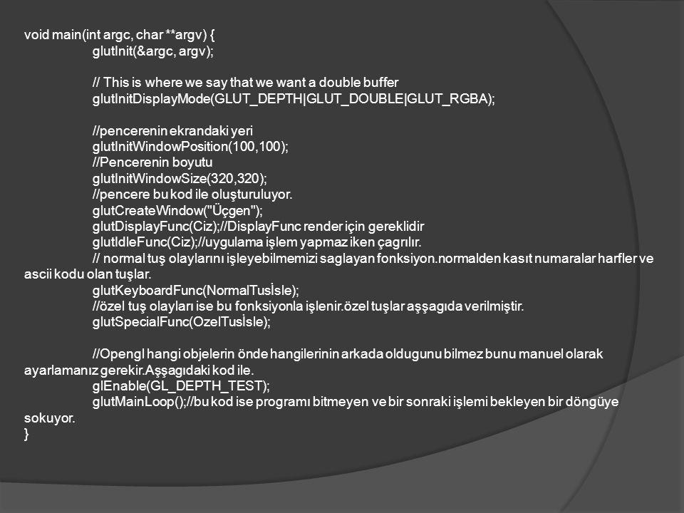 Diğer özel tuşların kullanılması için gerekli anahtar kelimeler Anahtar kelimeGörevi GLUT_KEY_F1F1 function key GLUT_KEY_F2F2 function key GLUT_KEY_F3F3 function key GLUT_KEY_F4F4 function key GLUT_KEY_F5F5 function key GLUT_KEY_F6F6 function key GLUT_KEY_F7F7 function key GLUT_KEY_F8F8 function key GLUT_KEY_F9F9 function key GLUT_KEY_F10F10 function key GLUT_KEY_F11F11 function key GLUT_KEY_F12F12 function key GLUT_KEY_LEFTLeft function key GLUT_KEY_RIGHTRight function key GLUT_KEY_UPUp function key GLUT_KEY_DOWNDown function key GLUT_KEY_PAGE_UPPage Up function key GLUT_KEY_PAGE_DOWNPage Down function key GLUT_KEY_HOMEHome function key GLUT_KEY_ENDEnd function key GLUT_KEY_INSERTInsert function ke