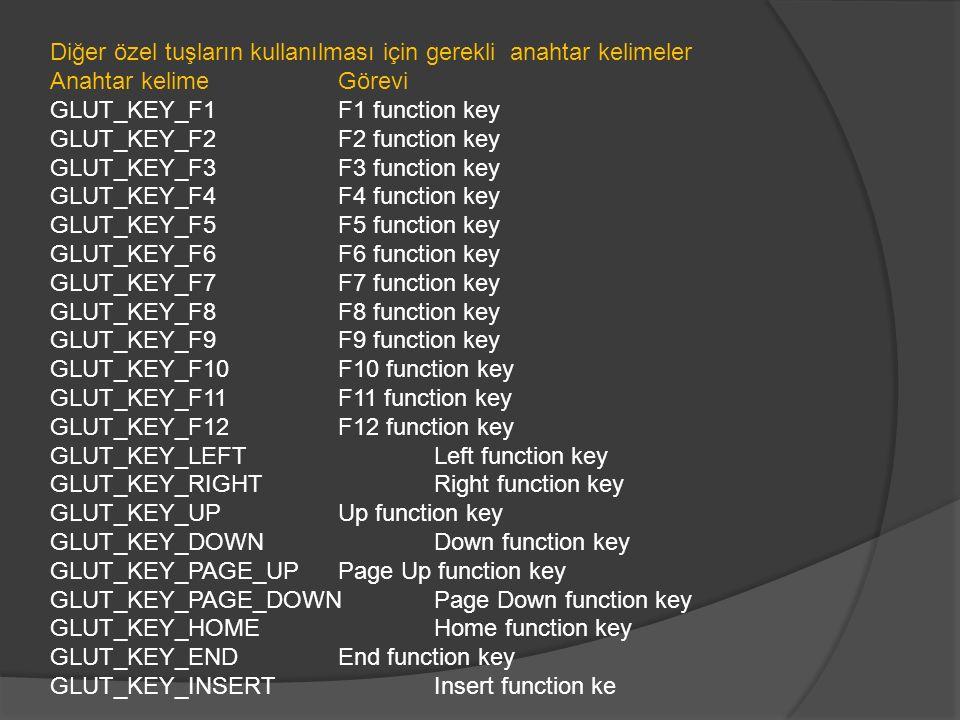 Diğer özel tuşların kullanılması için gerekli anahtar kelimeler Anahtar kelimeGörevi GLUT_KEY_F1F1 function key GLUT_KEY_F2F2 function key GLUT_KEY_F3