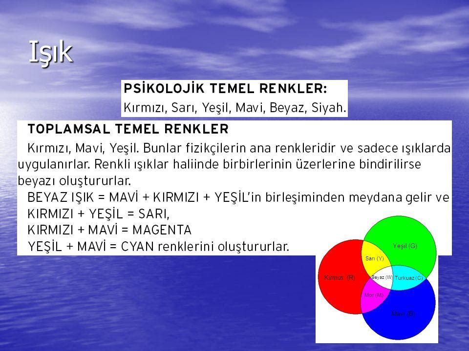 Işık Kırmızı (R) Yeşil (G) Mavi (B) Turkuaz (C) Sarı (Y) Mor (M) Beyaz (W)
