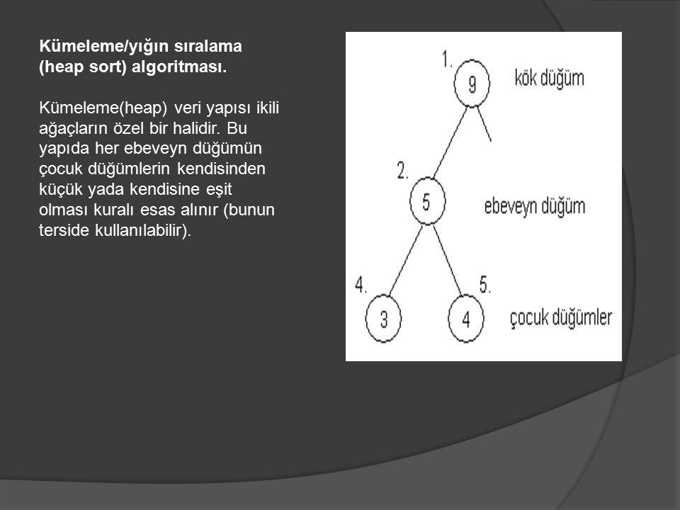 Kümeleme/yığın sıralama (heap sort) algoritması.