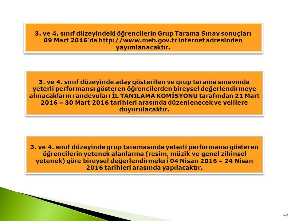 29 3. ve 4. sınıf düzeyindeki öğrencilerin Grup Tarama Sınav sonuçları 09 Mart 2016'da http://www.meb.gov.tr internet adresinden yayımlanacaktır. 3. v