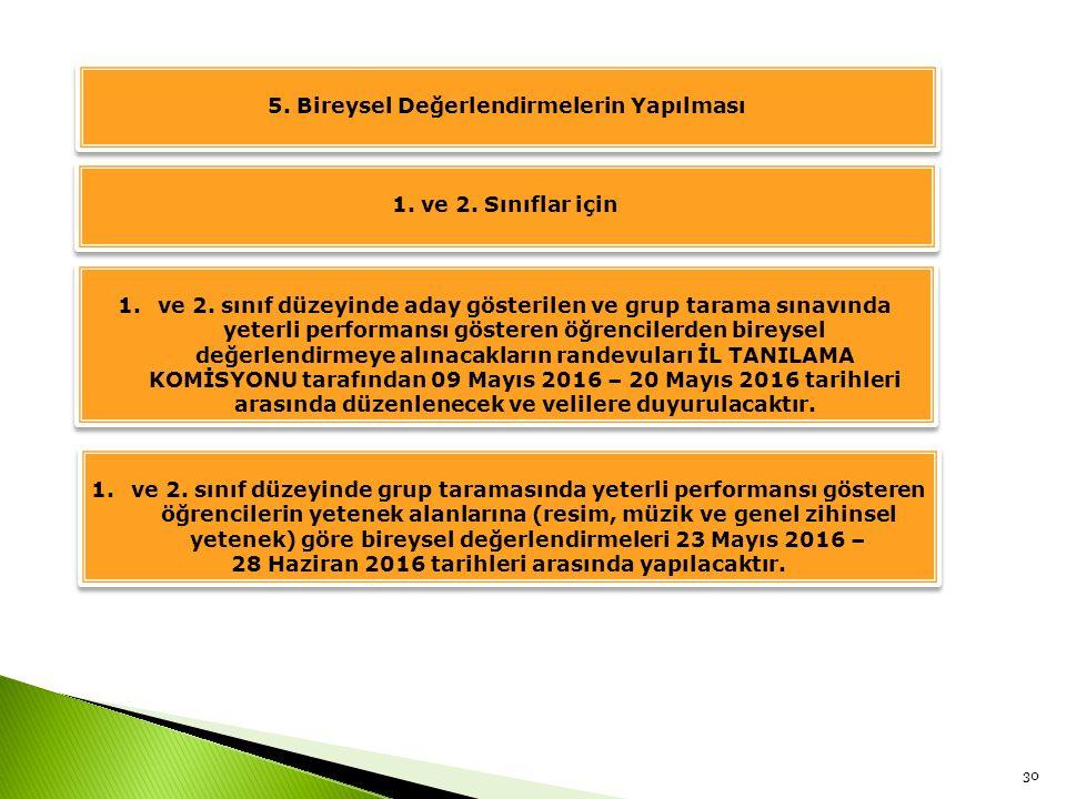 30 5. Bireysel Değerlendirmelerin Yapılması 1. ve 2. Sınıflar için 1.ve 2. sınıf düzeyinde aday gösterilen ve grup tarama sınavında yeterli performans