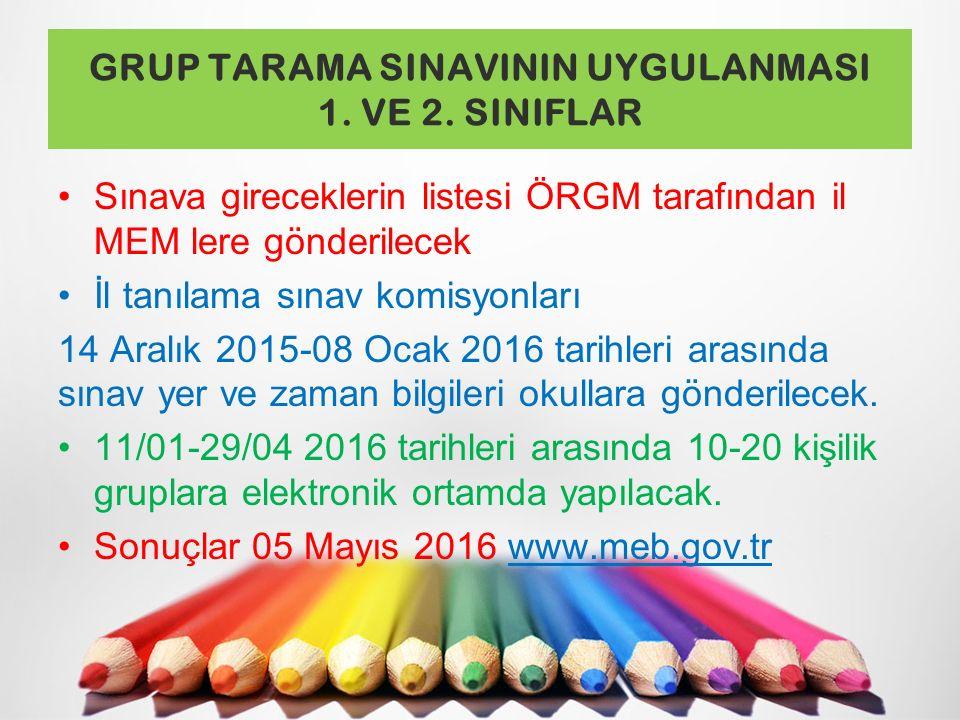 Sınava gireceklerin listesi ÖRGM tarafından il MEM lere gönderilecek İl tanılama sınav komisyonları 14 Aralık 2015-08 Ocak 2016 tarihleri arasında sınav yer ve zaman bilgileri okullara gönderilecek.
