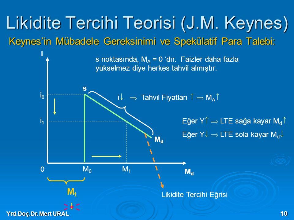 Yrd.Doç.Dr. Mert URAL 10 Likidite Tercihi Teorisi (J.M. Keynes) Keynes'in Mübadele Gereksinimi ve Spekülatif Para Talebi: i0i0 i1i1 0 M 0 M 1 MdMd i M