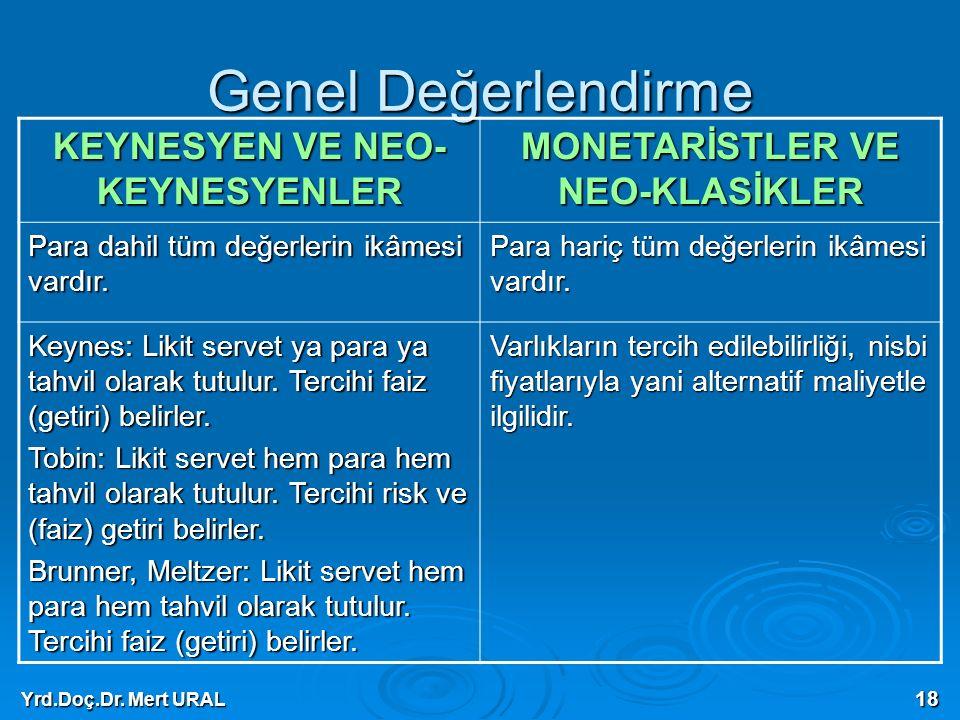 Yrd.Doç.Dr. Mert URAL 18 Genel Değerlendirme KEYNESYEN VE NEO- KEYNESYENLER MONETARİSTLER VE NEO-KLASİKLER Para dahil tüm değerlerin ikâmesi vardır. P