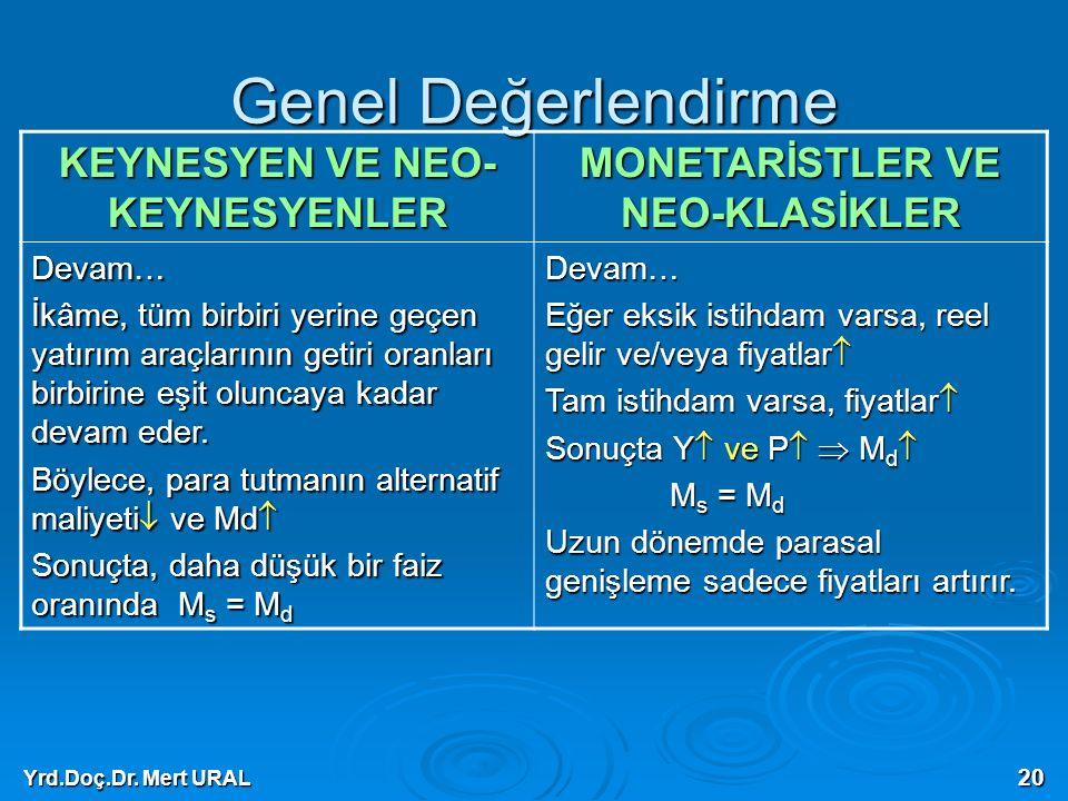 Yrd.Doç.Dr. Mert URAL 20 Genel Değerlendirme KEYNESYEN VE NEO- KEYNESYENLER MONETARİSTLER VE NEO-KLASİKLER Devam… İkâme, tüm birbiri yerine geçen yatı