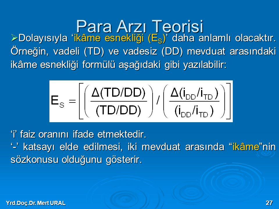 Yrd.Doç.Dr. Mert URAL 27 Para Arzı Teorisi  Dolayısıyla 'ikâme esnekliği (E S )' daha anlamlı olacaktır. Örneğin, vadeli (TD) ve vadesiz (DD) mevduat