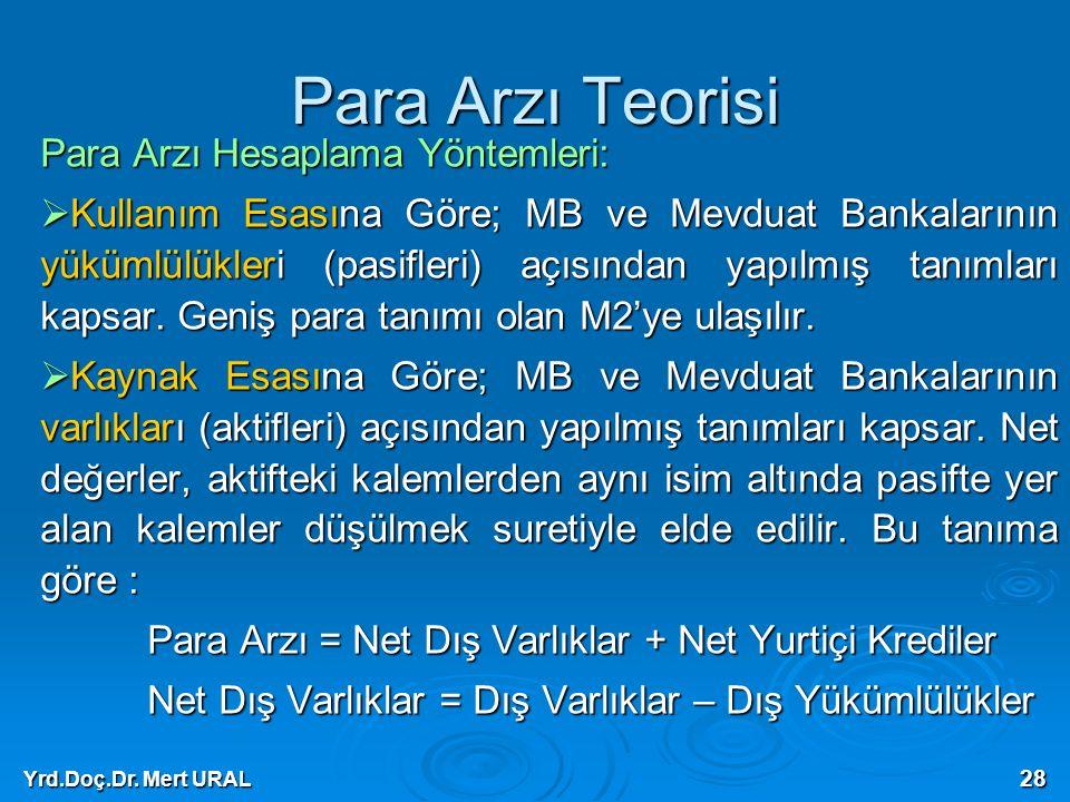 Yrd.Doç.Dr. Mert URAL 28 Para Arzı Teorisi Para Arzı Hesaplama Yöntemleri:  Kullanım Esasına Göre; MB ve Mevduat Bankalarının yükümlülükleri (pasifle