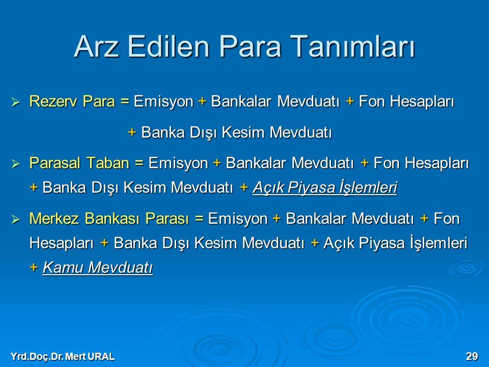 Yrd.Doç.Dr. Mert URAL 29 Arz Edilen Para Tanımları  Rezerv Para = Emisyon + Bankalar Mevduatı + Fon Hesapları + Banka Dışı Kesim Mevduatı + Banka Dış