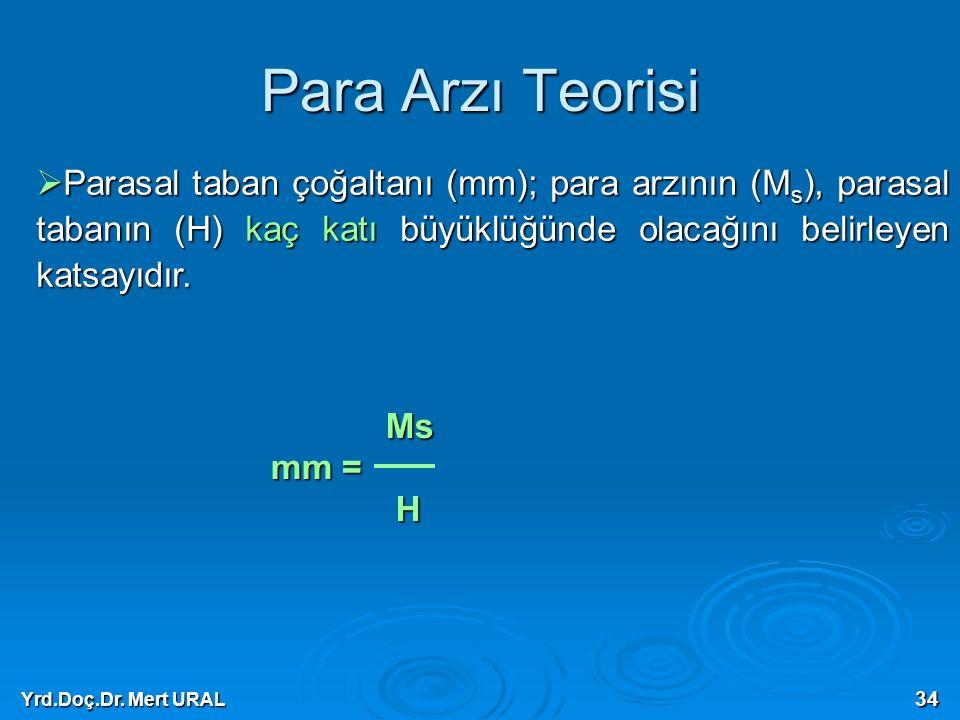 Yrd.Doç.Dr. Mert URAL 34 Para Arzı Teorisi Ms Ms mm = H  Parasal taban çoğaltanı (mm); para arzının (M s ), parasal tabanın (H) kaç katı büyüklüğünde
