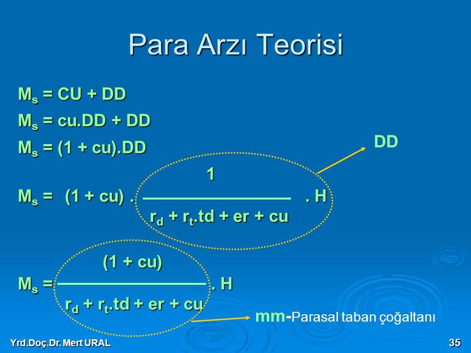 Yrd.Doç.Dr. Mert URAL 35 Para Arzı Teorisi M s = CU + DD M s = cu.DD + DD M s = (1 + cu).DD 1 M s =(1 + cu).. H r d + r t.td + er + cu r d + r t.td +