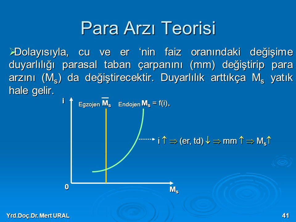 Yrd.Doç.Dr. Mert URAL 41 Para Arzı Teorisi  Dolayısıyla, cu ve er 'nin faiz oranındaki değişime duyarlılığı parasal taban çarpanını (mm) değiştirip p